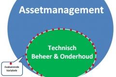 Assetmanagement en TB en O 002