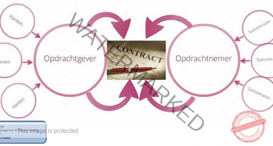 Definitie Maincontract